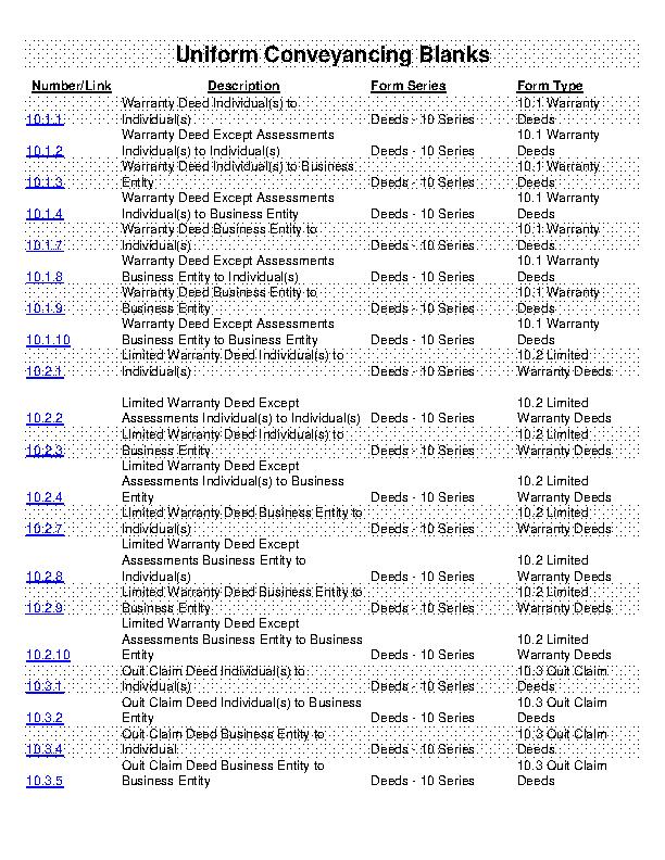 Minnesota Deeds Directory