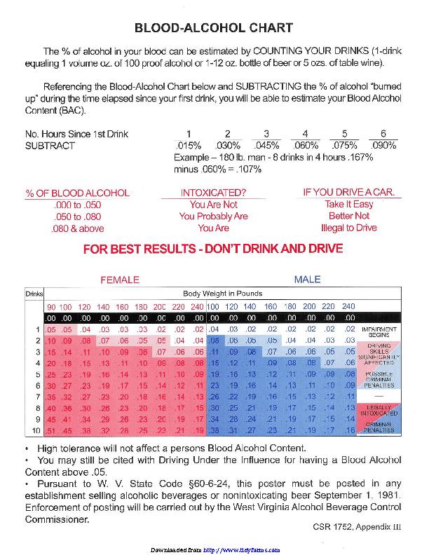 Bac Chart 2