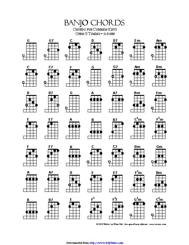 Banjo Chord Chart 1
