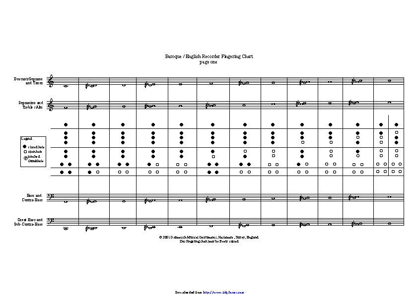 Baroque And English Recorder Fingering Chart