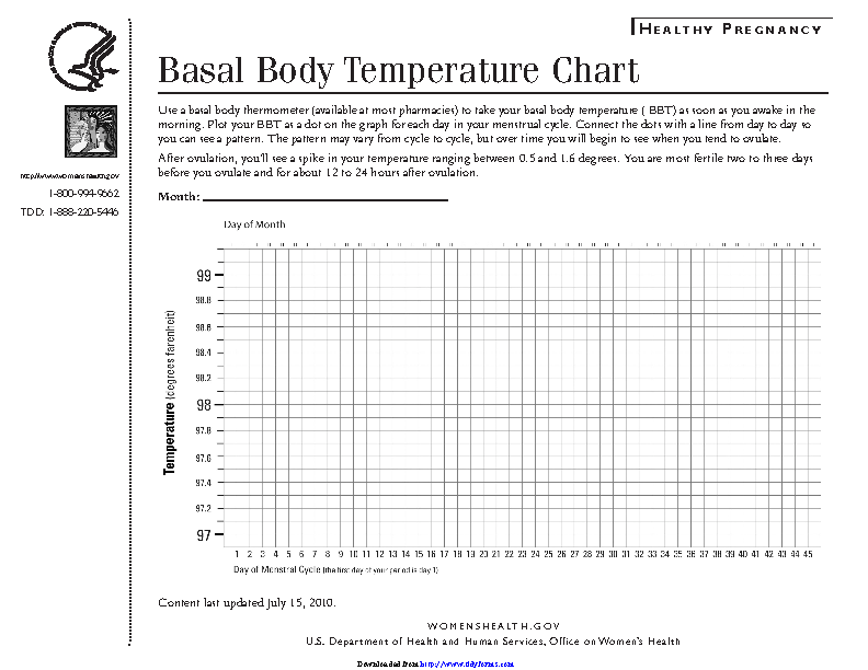 Basal Body Temperature Chart 1