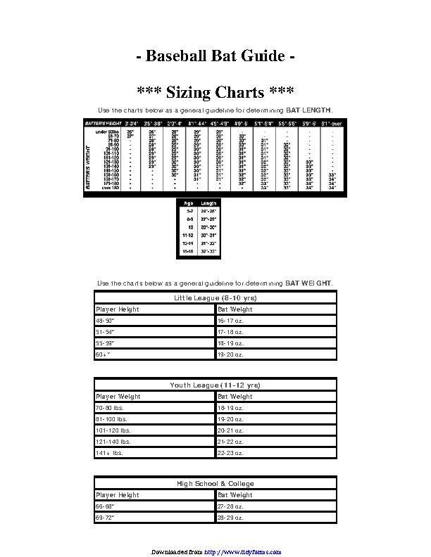 Baseball Bat Guide Sizing Chart
