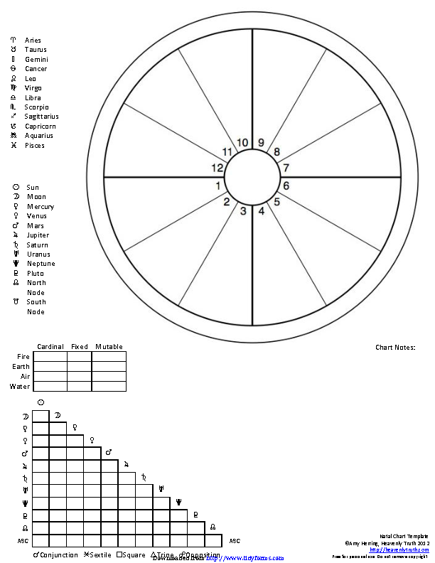 Birth Chart Template