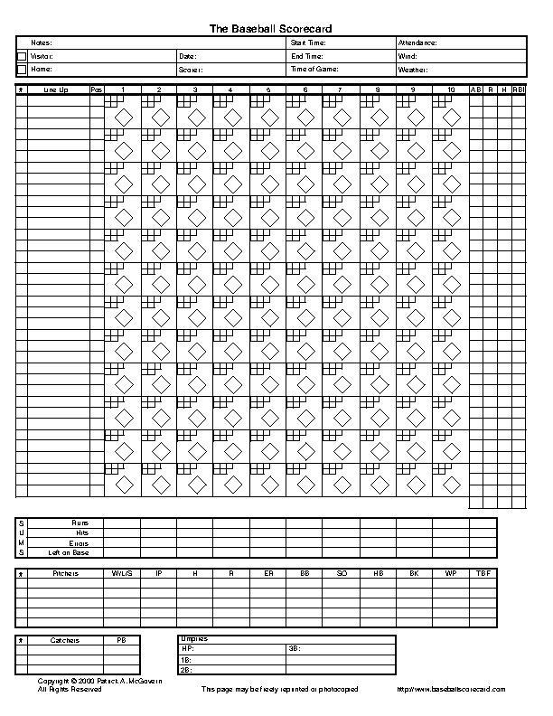 Blank Football Stat Scoreboard Sample Template