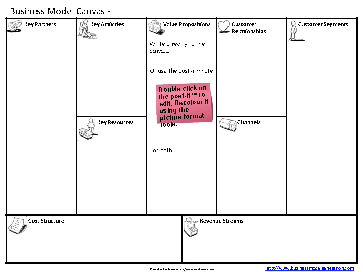 Business Canvas Ppt