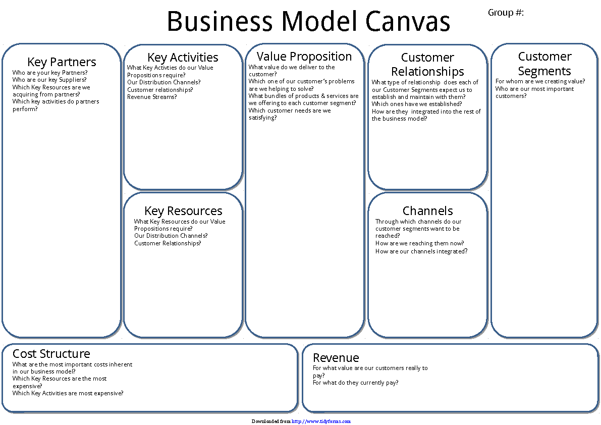 Business Model Canvas 1