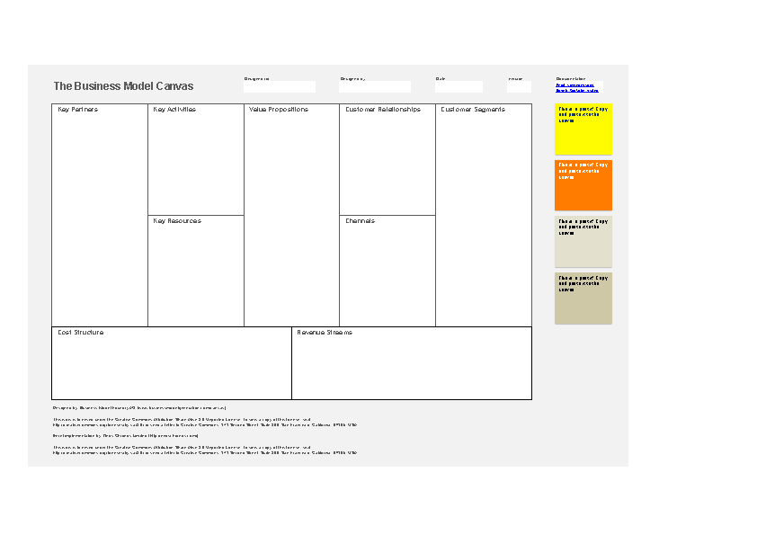 Business Model Canvas Template Excel