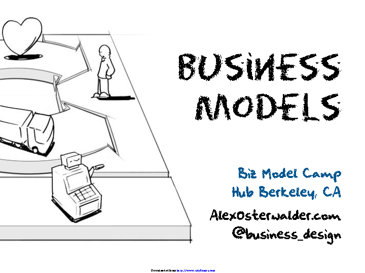 Business Model Template 2