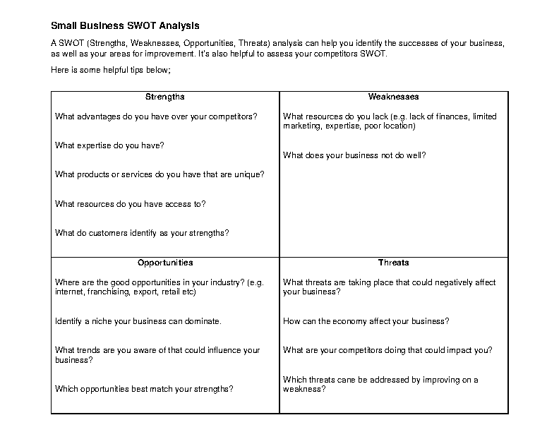 Business Swot Analysis Template
