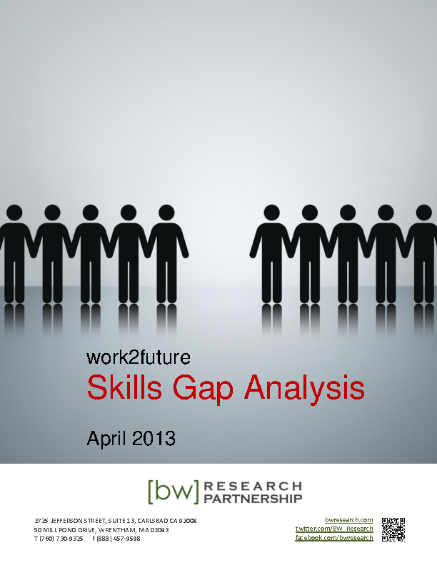 Career Skill Gap Analysis Sample