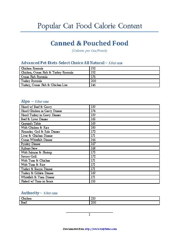 Cat Food Calorie Chart