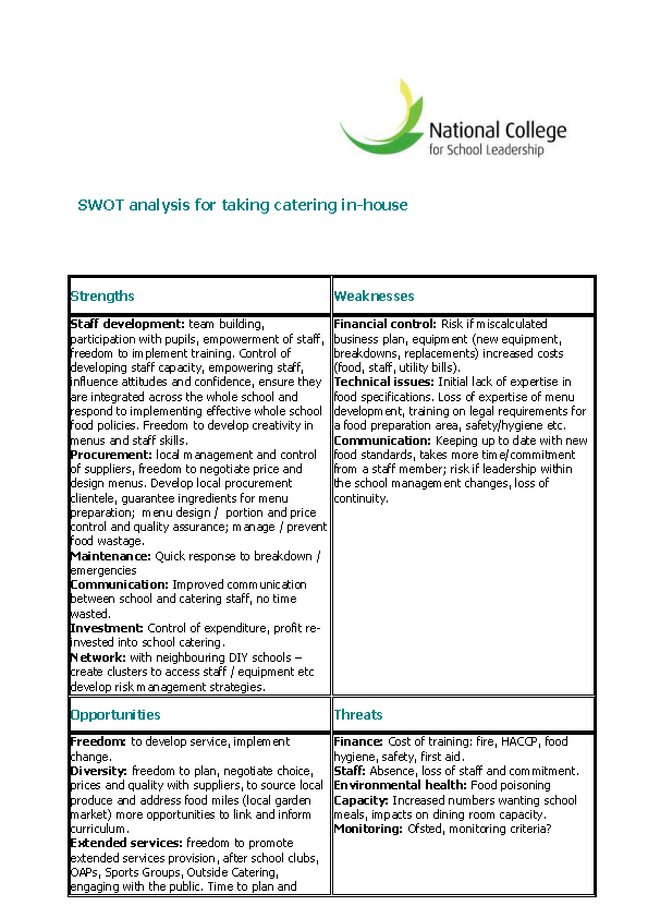Catering Business Swot Analysis