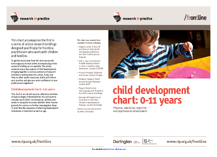 Child Development Chart 0 11 Years