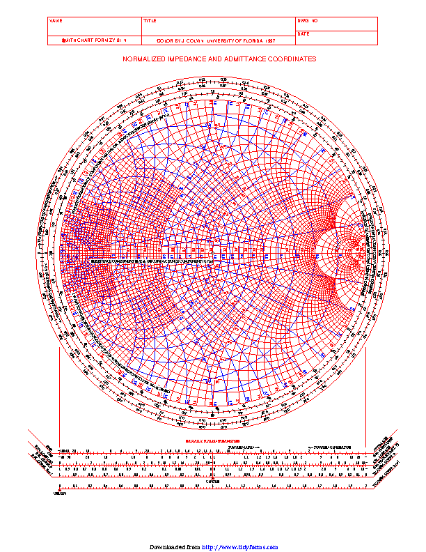 Color Smith Chart Pdfsimpli