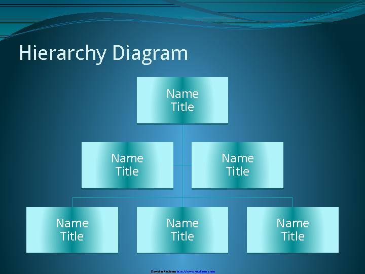 Company Organization Chart 2
