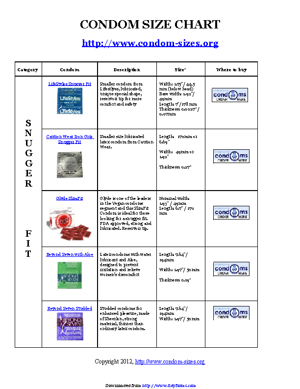 Condom Size Chart 1