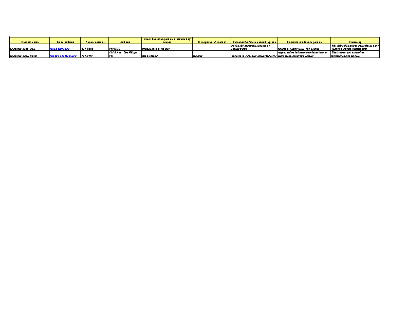 Contacts Spreadsheet Template