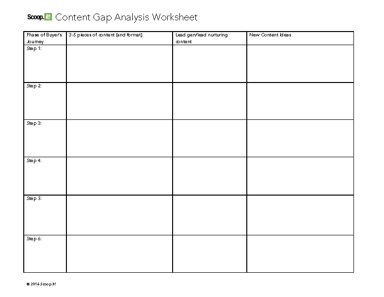 Content Gap Analysis Worksheet