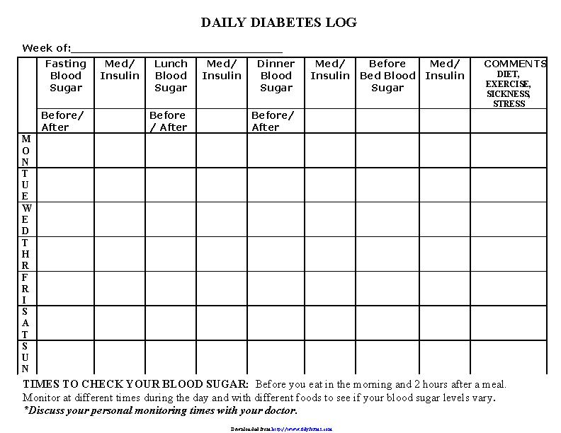 Daily Diabetes Log