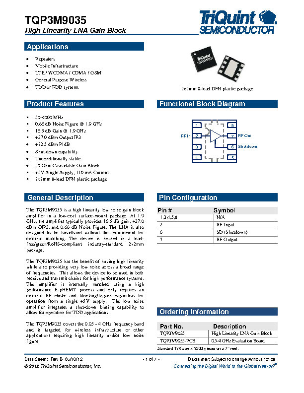 Datasheets Template