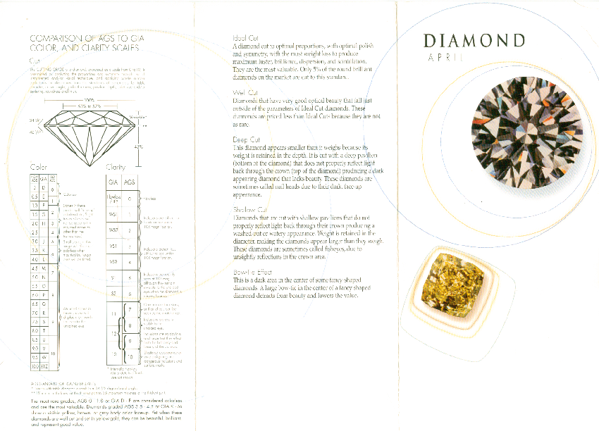 Diamond Clarity Scale And Color Chart Example
