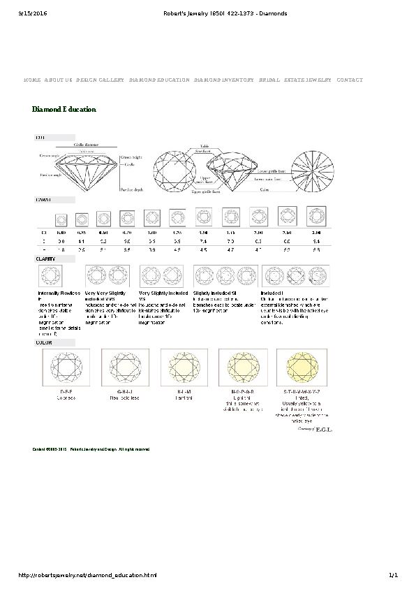 Diamond Cut And Clarity Chart Template