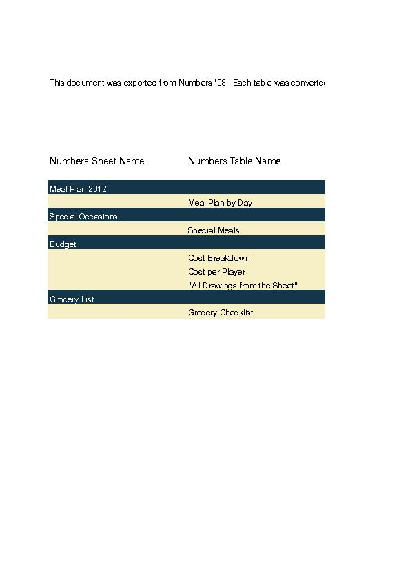 Editable Dinner Menu Schedule Template Excel Download
