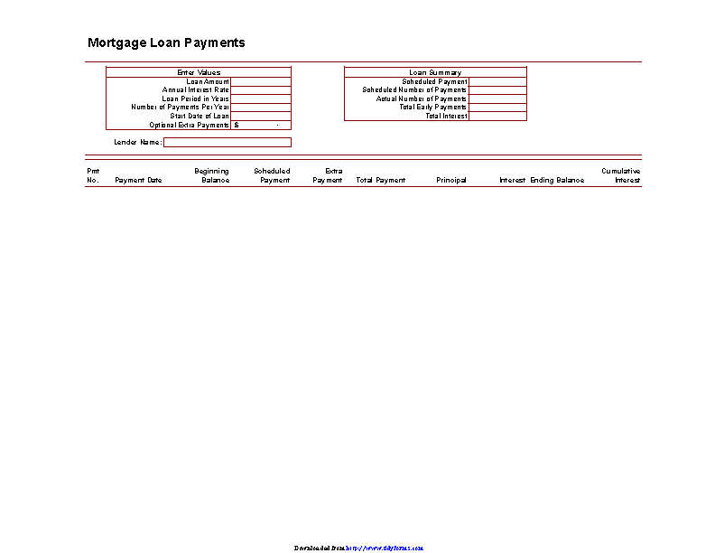 Excel Loan Amortization