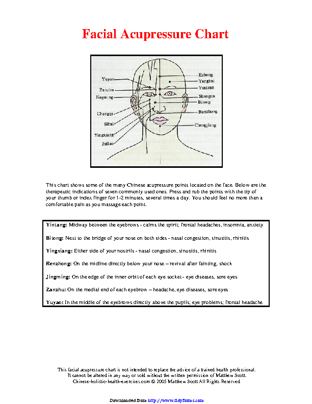 Facial Acupressure Chart
