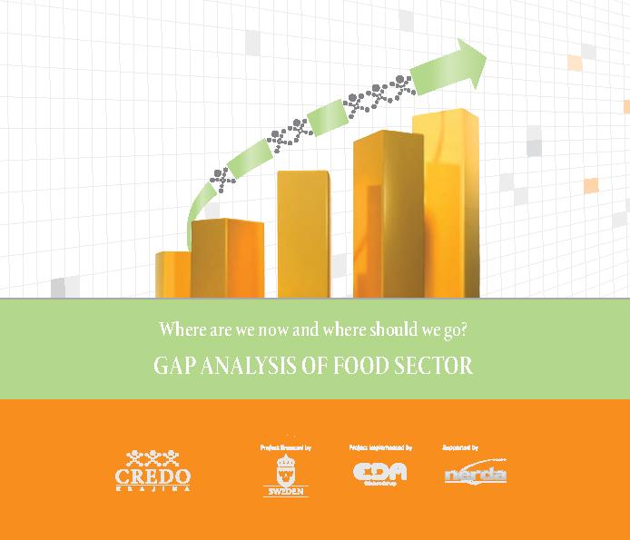 Food Safety Gap Analysis Sample