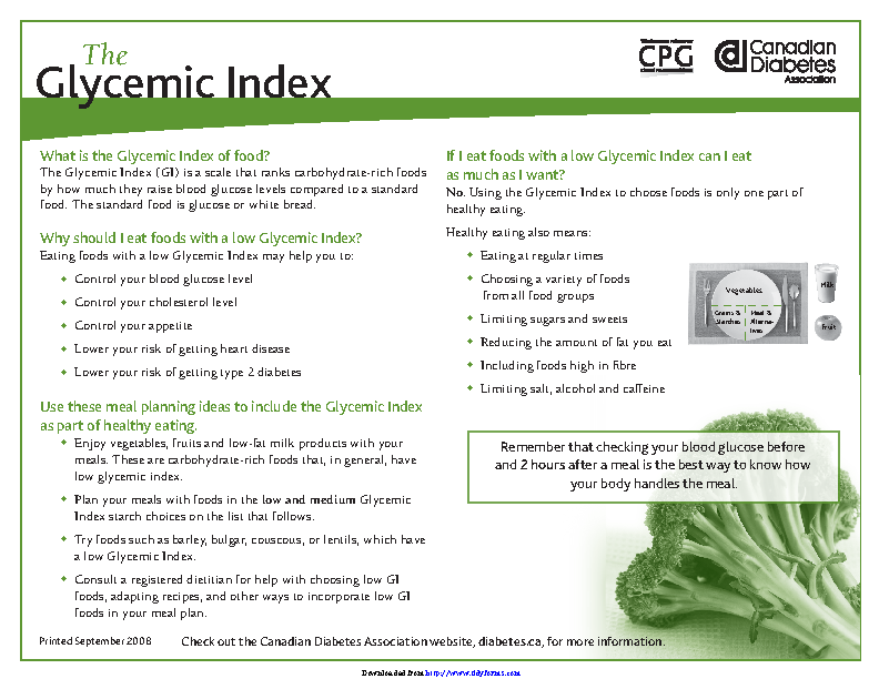 Glycemic Index Chart 2