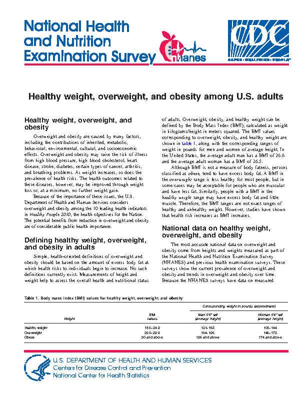 Healthy Ideal Body Fat Percentage Chart Sample