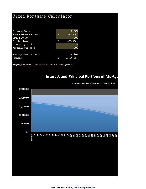 Home Mortgage Calculator Excel