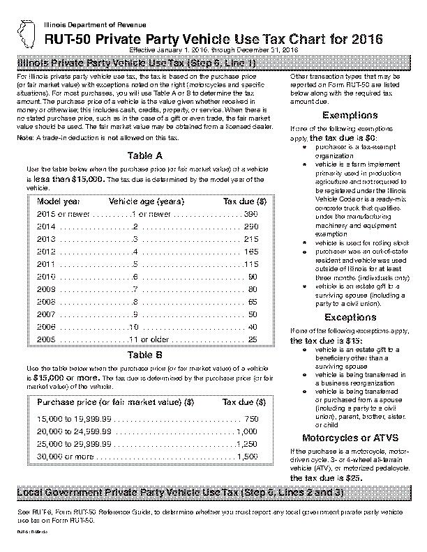 Illinois Tax Rut 50 Chart