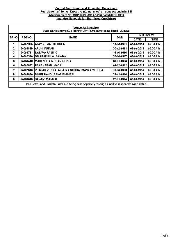 Interview Schedule For Shortlisted Candidates Template