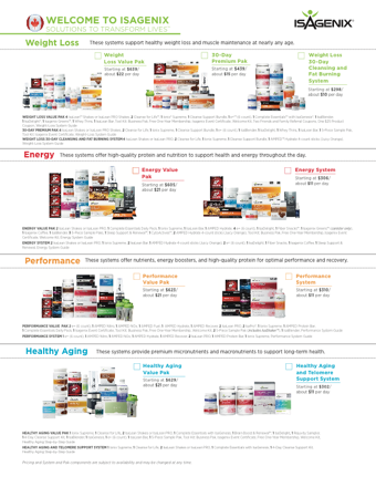 Complete Your Isagenix Enrollment Pdf Forms Online Now Don T
