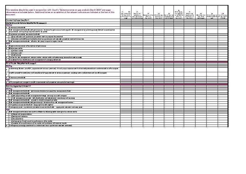 Keyword Gap Analysis Spreadsheet