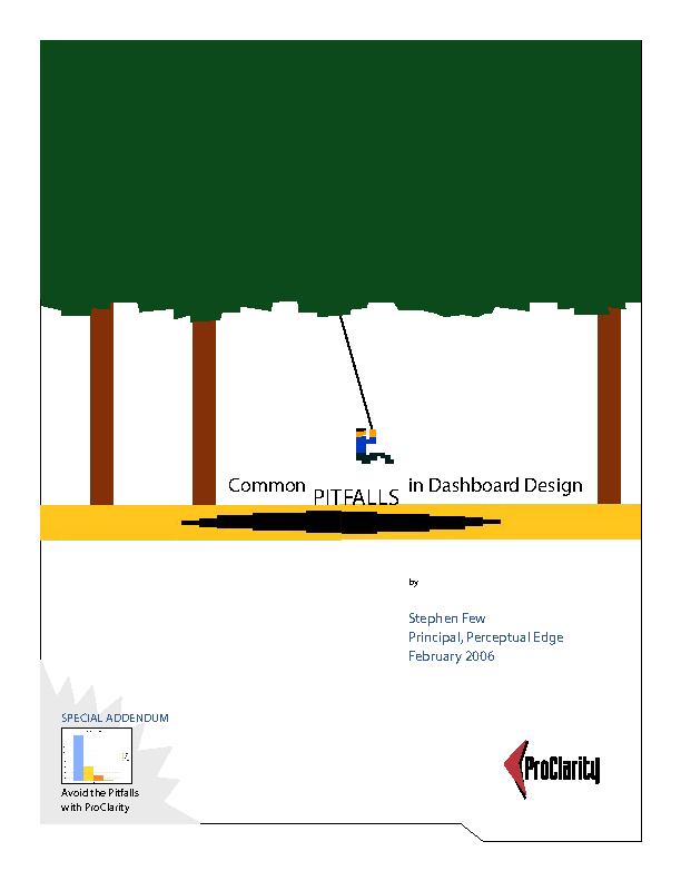 Marketing Dashboard Template 3