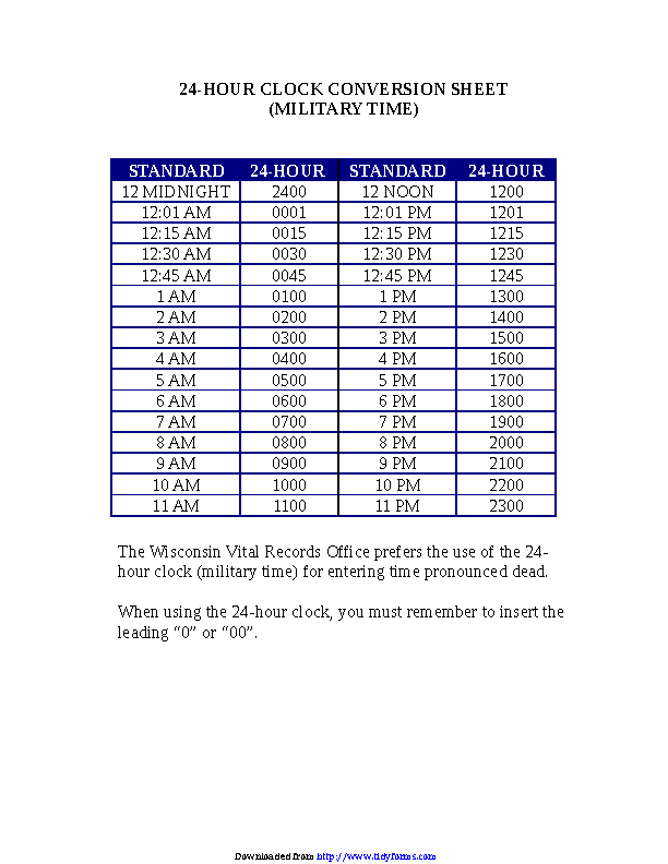Military Time Conversion Chart 1