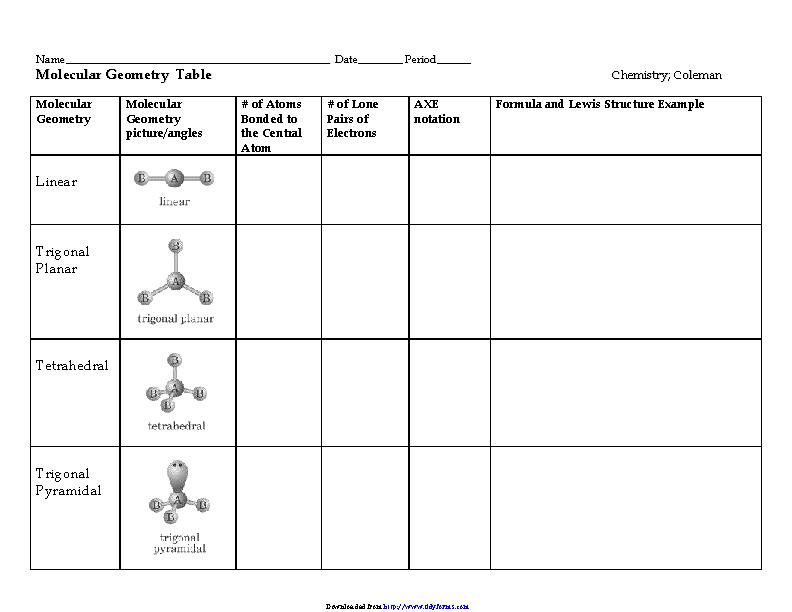 Molecular Geometry Table