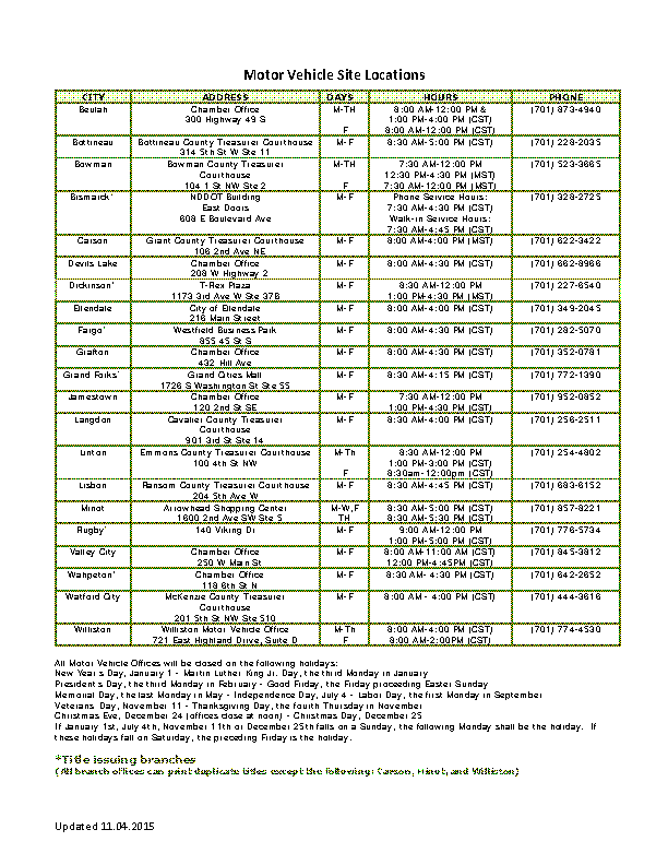 North Dakota Dot Licensing Locations