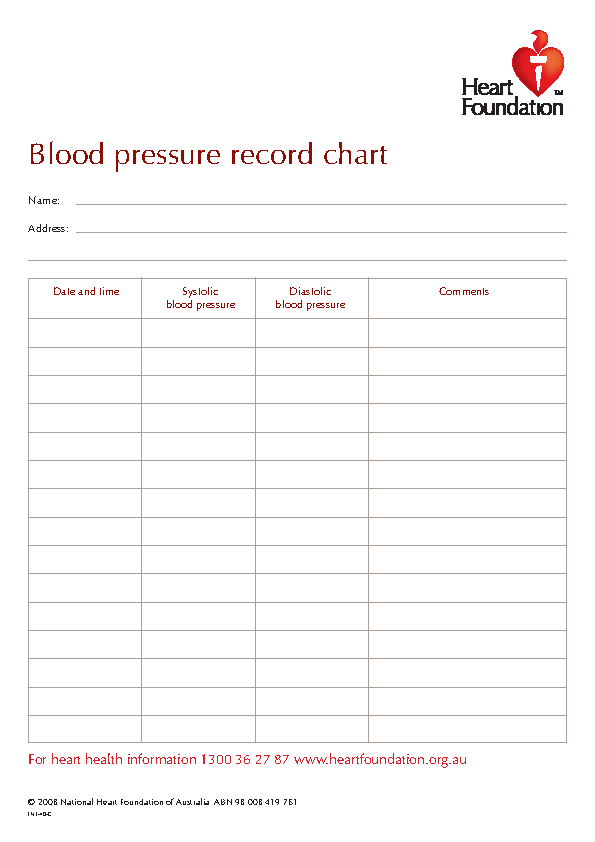 graphic about Blood Pressure Chart Printable identify Anxiety Archives - PDFSimpli