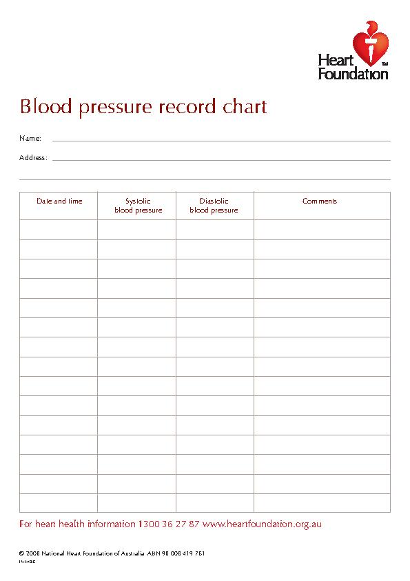 Printable Blood Pressure Chart Template