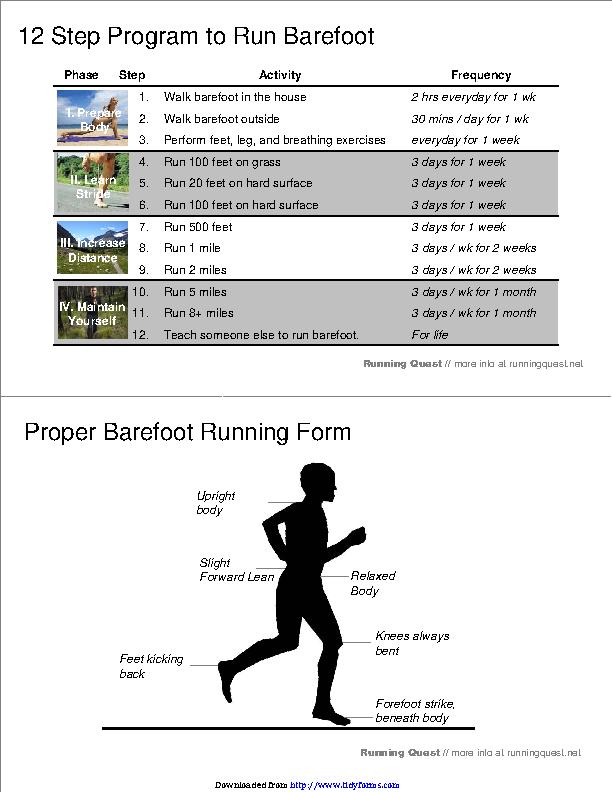 Proper Barefoot Running Form