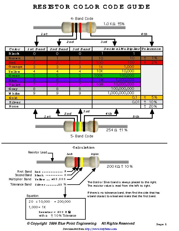 Resistor Color Code Chart 2 Pdfsimpli