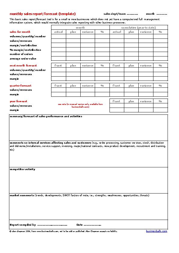 Sales Marketing Report
