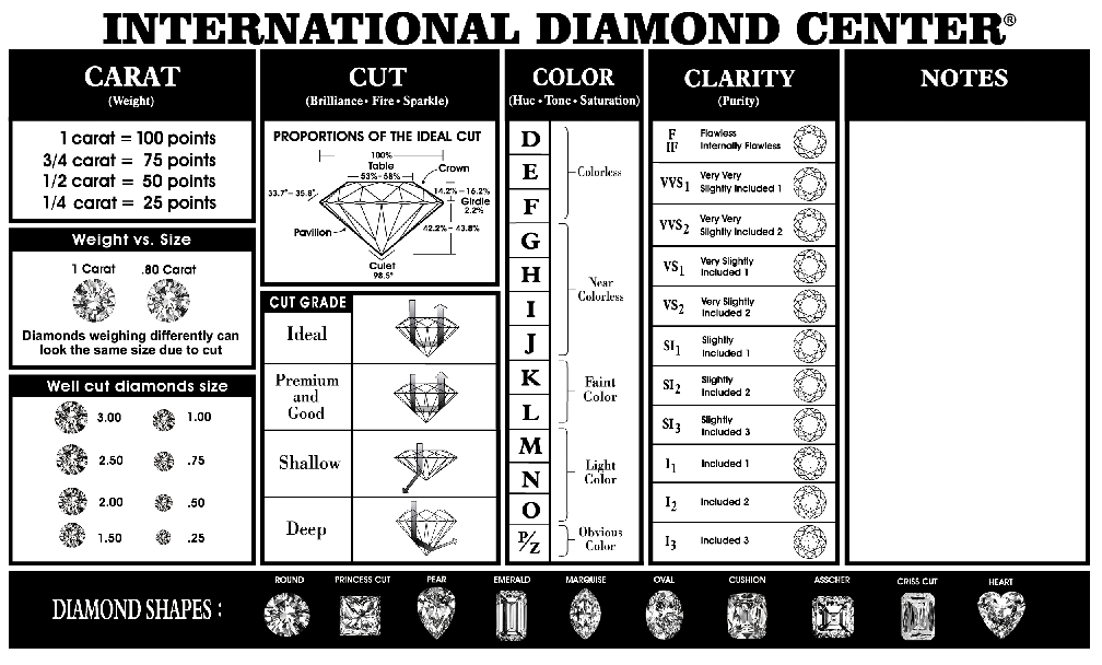 Simple Diamond Quality Chart Template
