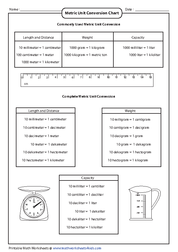 Simple Metric Unit Conversion Chart Example