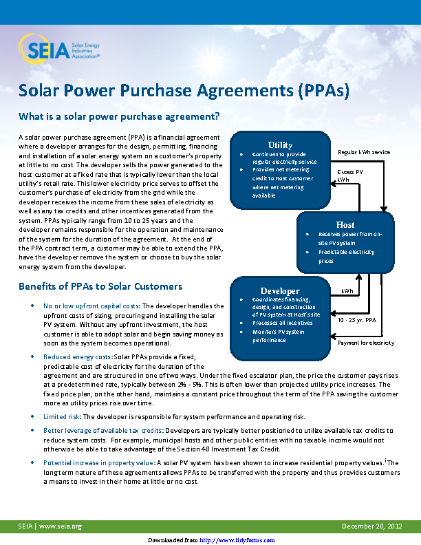 Solar Power Purchase Agreements