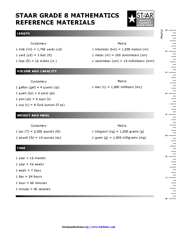 Staar Grade 8 Mathematics Reference Materials